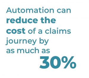 IoT - Automation can reduces the cost of a claims journey by 30%